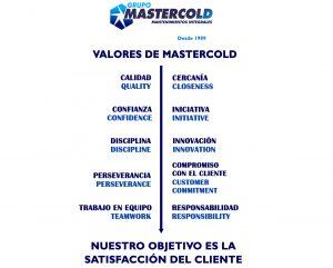Grupo MasterCold tenemos muy claro nuestros valores